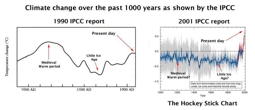 Comparison-charts