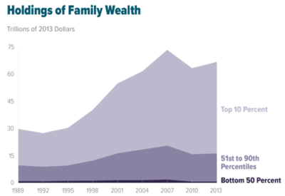 US_Wealth_Inequality_-_v2.png